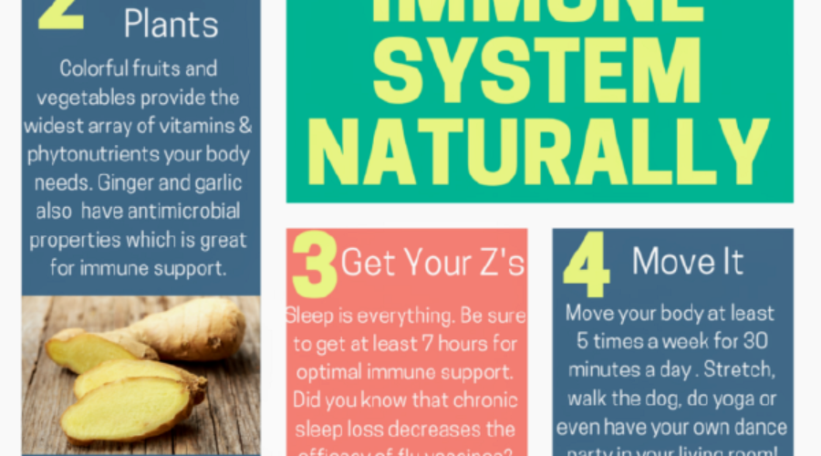 5 Ways to Boost Your Immune System Naturally
